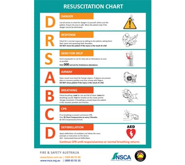 FSA Resuscitation Chart
