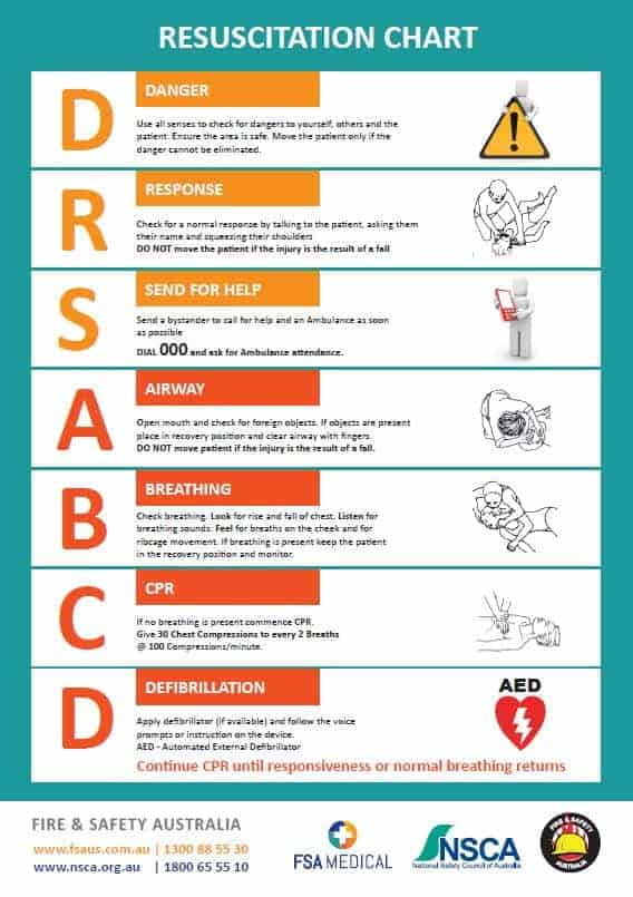 Free Resuscitation Chart Safety Posters Fire And Safety Australia